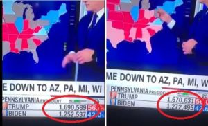 Five Videos – Five States Where Votes Were Switched Live on TV Away from President Trump to Biden –Updated